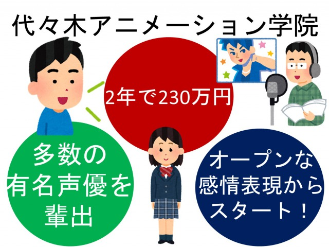 声優タレント科 代々木アニメーション学院