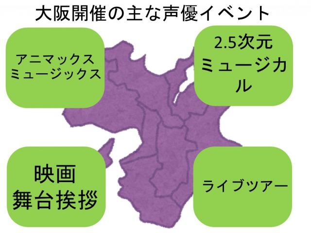 東京にも負けない!大阪開催の主な声優イベント